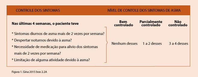 asma quadro controle