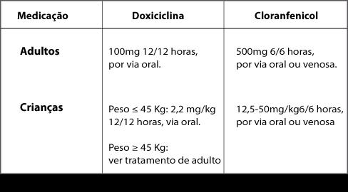 febre maculosa terapeutica